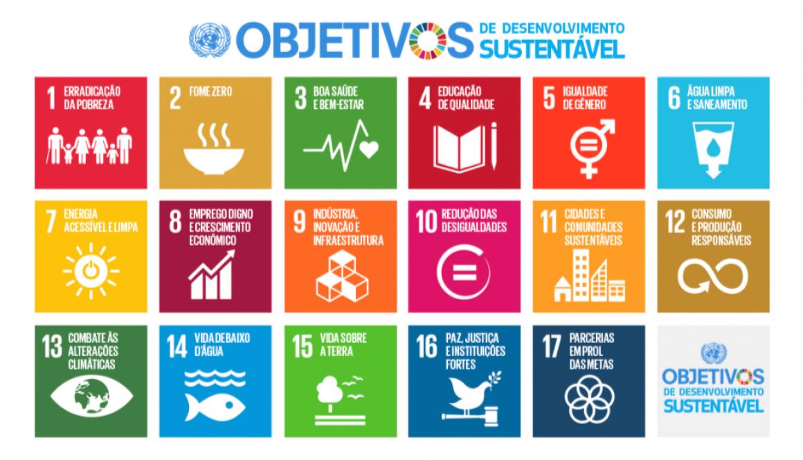 ODS Objetivos de Desenvolvimento Sustentável