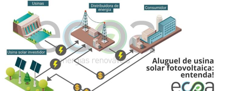 Entenda como reduzir sua fatura de energia alugando uma usina solar fotovoltaica!